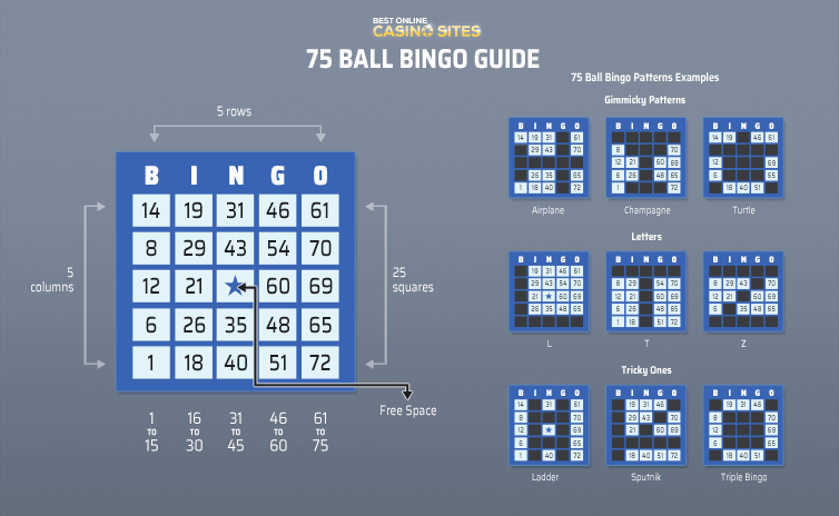 75 ball bingo guide reference chart