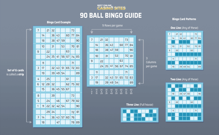 90 ball bingo guide reference chart