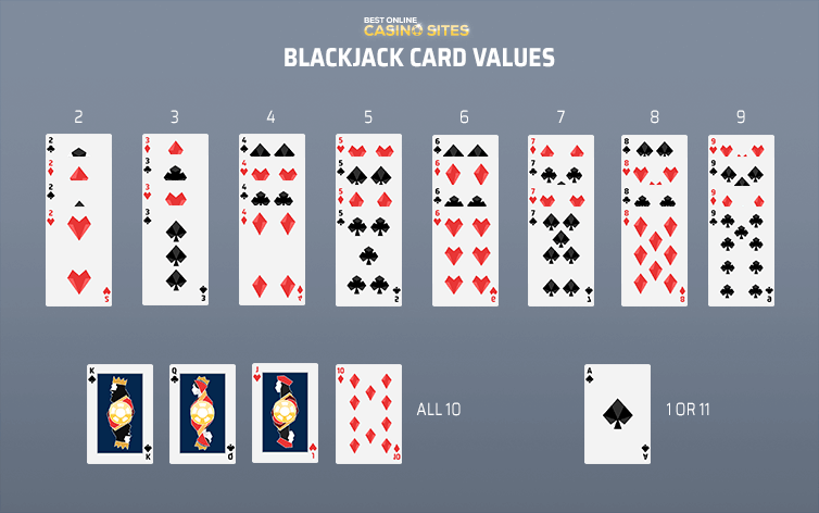 blackjack card values chart