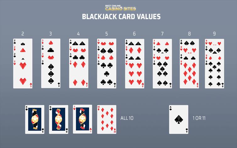Club player bonus codes