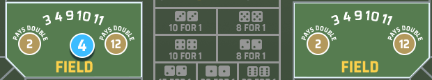 field bets chart table layout