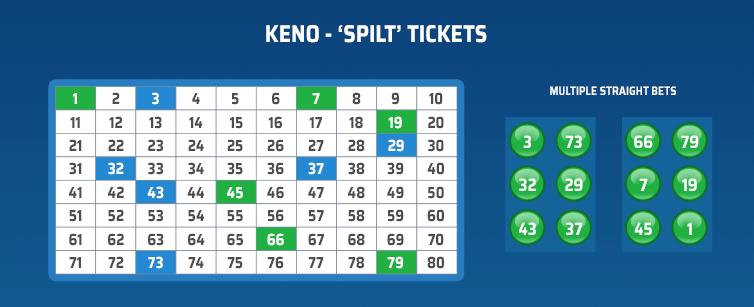 keno split tickets