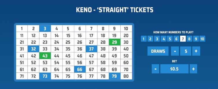 keno straight tickets