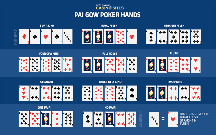 pai gow poker hands chart