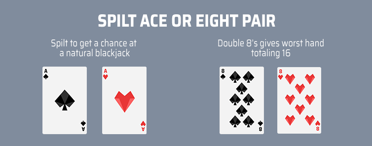 blackjack split ace or eight pair