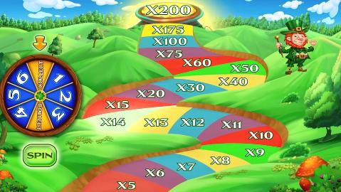 netgaming-game-leprechauns-loot-roadmap